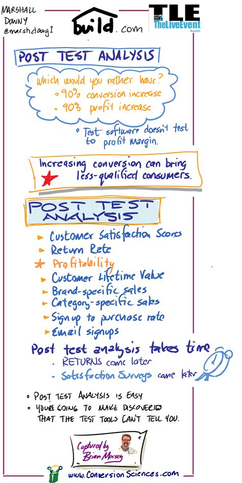 Test Post by Ab Test Analysis 10 Cro Experts Explain Post Test Analysis