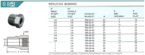 Bulkhead Fitting Penguin Ukuran 3 Inch 1 4 quot 1 2 quot oilless steel pipe reducing bushing fittings