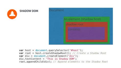 vaadin layout header vaadin web components