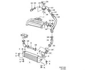 saab 9000 turbo engine diagram get free image about wiring diagram
