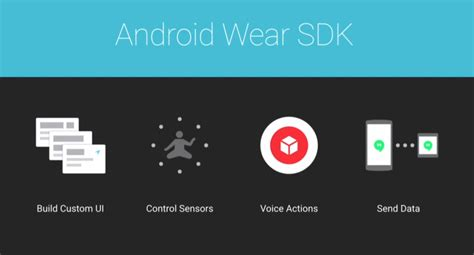 android wearable launches android wear devices at i o