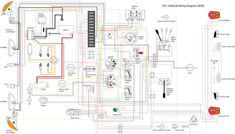 saab wiring diagrams efcaviation