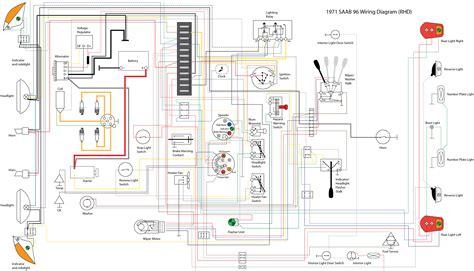 saab 9 5 seat wiring diagram 28 images 2003 saab 9 3