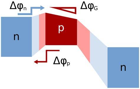 hbt transistor tutorial hbt transistor construction 28 images bjt transistor basics 28 images bipolar junction