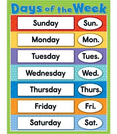 what day today in week days of the week chart grade k 4