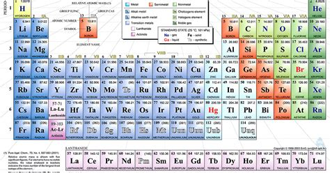 element 82 periodic table all the lists you need list of elements by name atomic