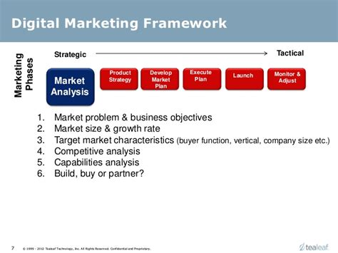high level strategy template product marketing framework for product or service launch