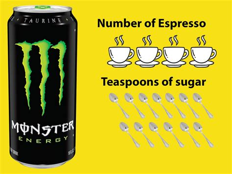 highest caffeine content energy drink uk how much caffeine and sugar is in some of the uk s most