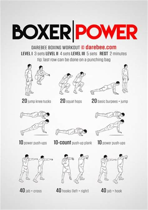 25 best ideas about boxing on boxing