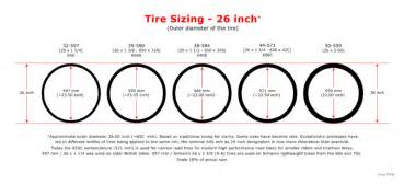 Average Car Tire Size Inches Bicycle Wheel