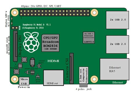 raspberry pi circuit diagram 3 collection of wiring
