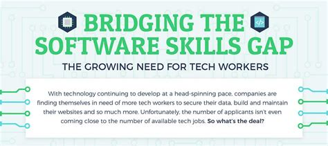 i like the software skills placed at the top with their infographic journal the best infographics in one place