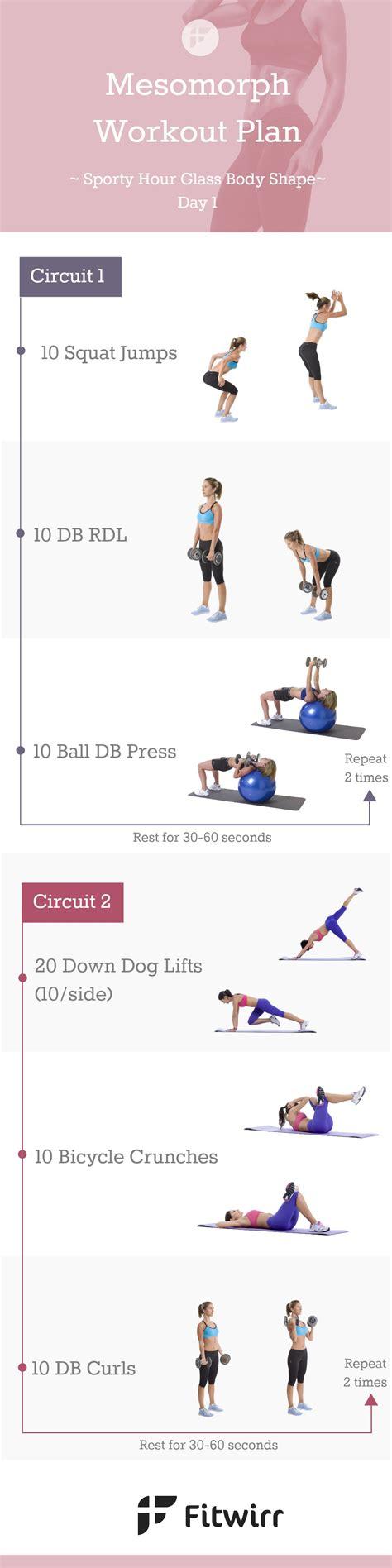 workout layout full body circuit training mesomorph workout plan day 1