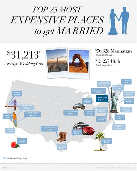 country buffet how much does it cost the knot the 1 wedding site releases 2014 real weddings