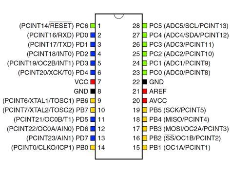 atmega328p pu pin diagram atmega328p pu atmel 8 bit 32k avr microcontroller 5 80