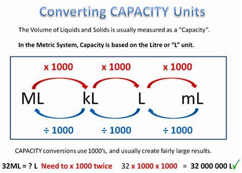 conversion of volume converting metric units passy s world of mathematics