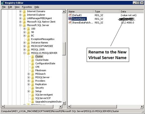 Could Not Find Address For Error Could Not Find Any Ip Address That This Sql Server Instance Depends Upon