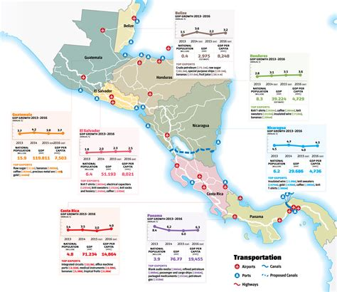 america economic map aq graphic an overview of central america s economies and