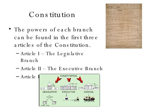 Powers Of The Legislative Branch Essay by The Three Branches Of Government Unit 3 Project