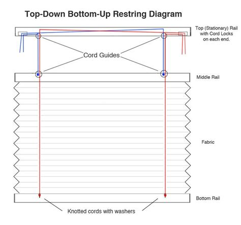 How To Repair Blinds String 10 images about blind repair diagrams visuals on