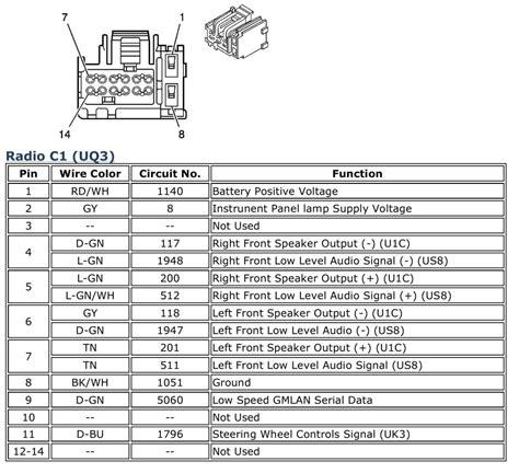 chevy silverado radio wiring diagram  wiring