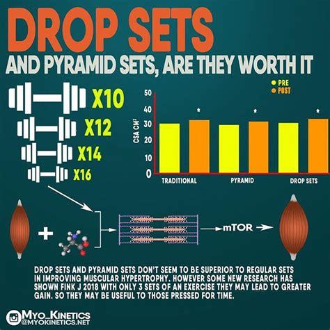 drop set pyramid sets weighteasylosscom
