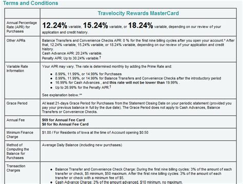 Travelocity Rewards Mastercard Travel Credit Card ? 4% Cash Back on Travel   Banking Deals