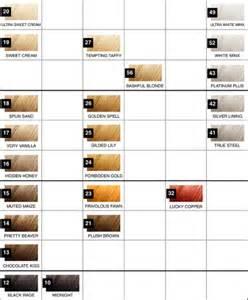 roux color 2 ea roux fanci rinse 15 2oz 49 ultra white minx ebay