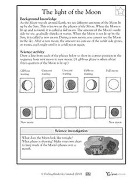 1000 Images About Moon Phases On Pinterest Moon Phases