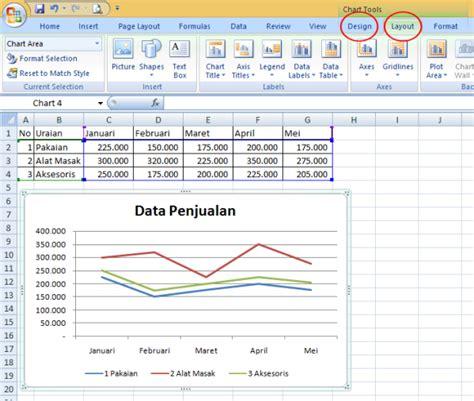 cara mudah membuat grafik line di excel 2007 untuk pemula cara membuat grafik di excel 2007 untuk tingkat pemula