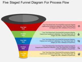 five staged funnel diagram for process flow flat