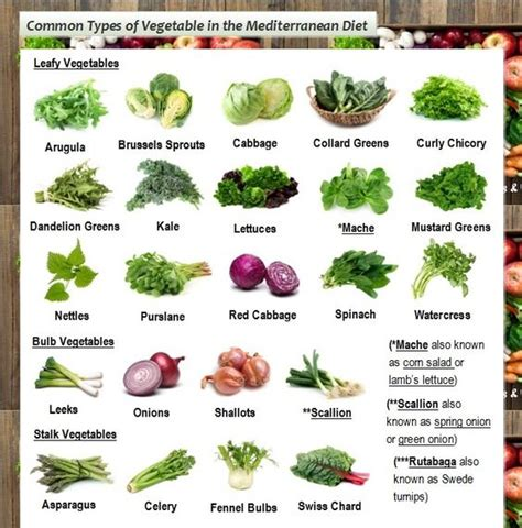types of vegetables to grow in a garden mediterranean diet food vegetables mediterranean fruits