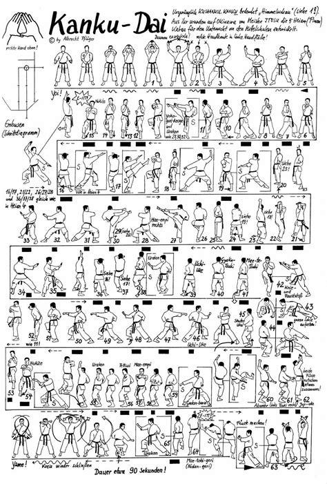 the kata and bunkai of goju ryu karate the essence of the heishu and kaishu kata books kanku dai 観空大