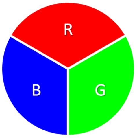 what are the 3 primary colors color models rgb