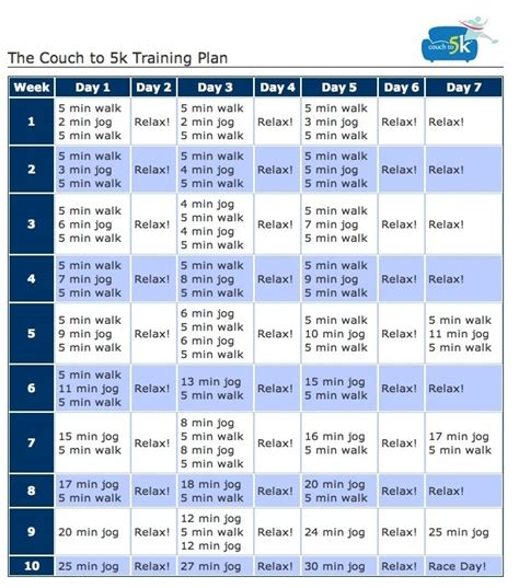 couch to 5k for beginners 17 best images about work out time on pinterest easy at