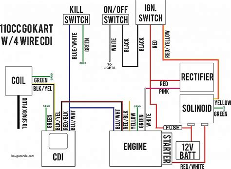loncin 110cc atv wire diagram free wiring