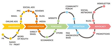 the niche travel approach 11 to extraordinary journeys books a latam perspective the road to omnichannel marketing