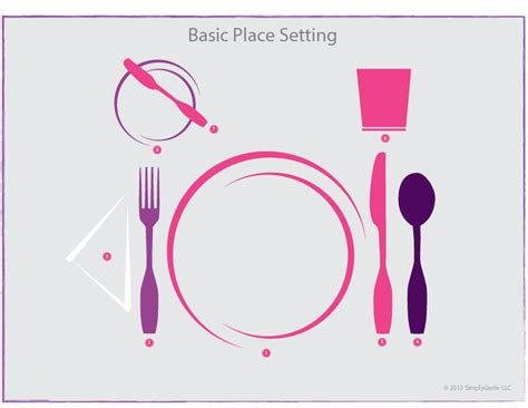 basic table setting basic table setting crowdbuild for