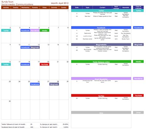 search results for communication plan calendar template
