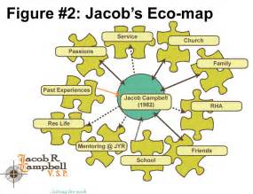 genogram amp eco map jacob campbell s website