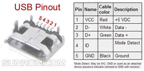 Microusb Connector With Through Hole Support Legs 4653