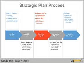 strategic plan template powerpoint best photos of strategic plan powerpoint presentation