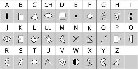 lettere cinesi alfabeto petiso carambanal la enciclopedia libre