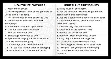 Healthy And Unhealthy Relationships Worksheets by Healthy Relationship Worksheet Abitlikethis