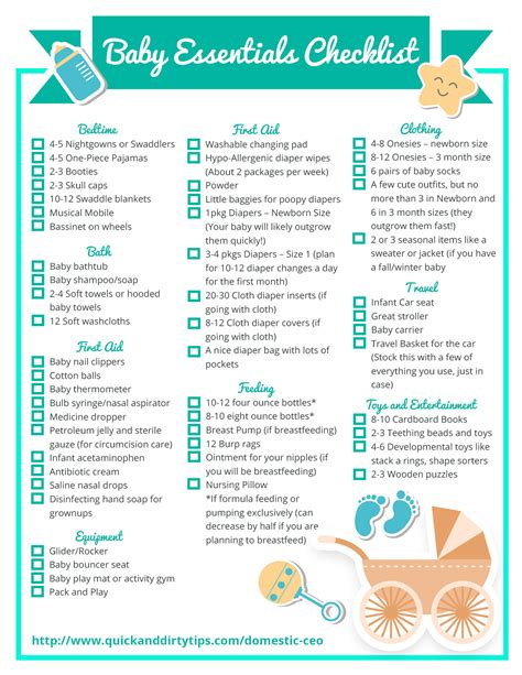 New Baby Supply Checklist Essential Baby Items Checklist