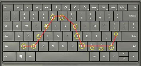 keyboard pattern password list tips and tricks for creating strong passwords