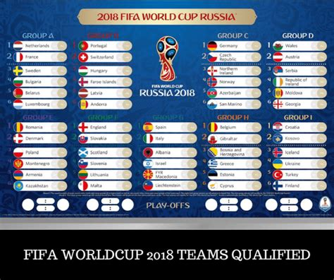 fifa world cup 2018 schedule fixture with