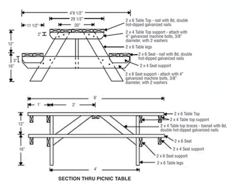 8 picnic table plans download 8 wooden picnic table plans plans free