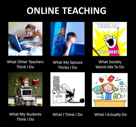 Online Friends Meme - 302 best images about what my friends think i do memes on