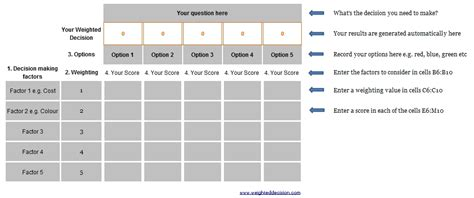 matrix template decision matrix template beepmunk